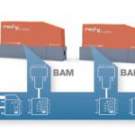 massflow_multiple_pc_connection-1024×266